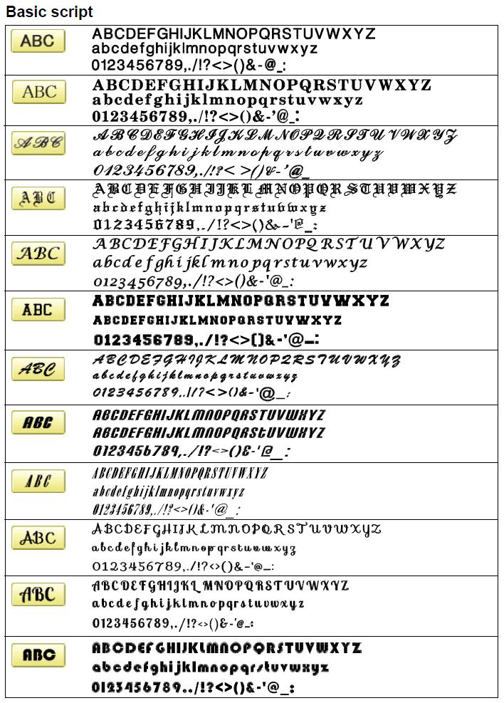 12 tipos de letras